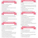 10 Printable Wedding Checklists For The Organized Bride – Sheknows   Free Printable Wedding Party List