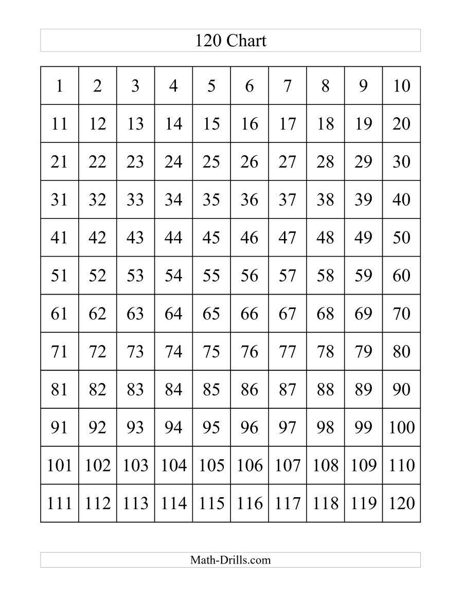 120 Chart (A) - Free Printable Blank 1 120 Chart