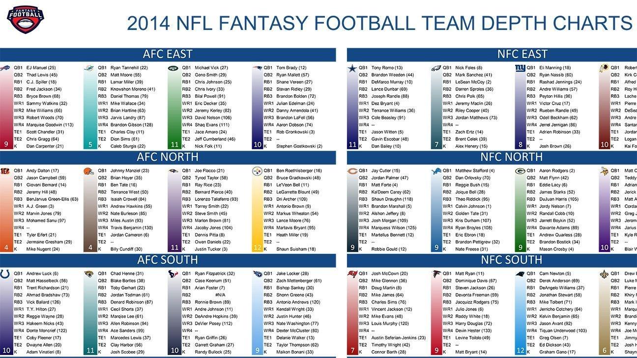 2014 Fantasy Football Cheat Sheets | Fantasy Football | Fantasy - Fantasy Football Draft Sheets Printable Free