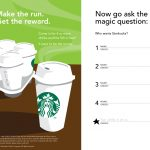 5Th Coffee Free At Starbucks Coupon Via The Coupons App | The   Free Coffee Coupons Printable