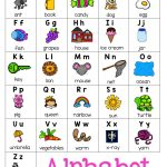 Alphabet Chart | Kindergartenklub | Phonics Chart, Alphabet   Free Printable Alphabet Letters For Display