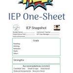 Are You Ready For Your Iep Meeting? {18 Ways To Tell!} | Best Iep   Iep At A Glance Free Printable