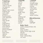 Baby Travel Checklist   Free Printable | Baby Care | Voyage Sud   Free Printable Sud