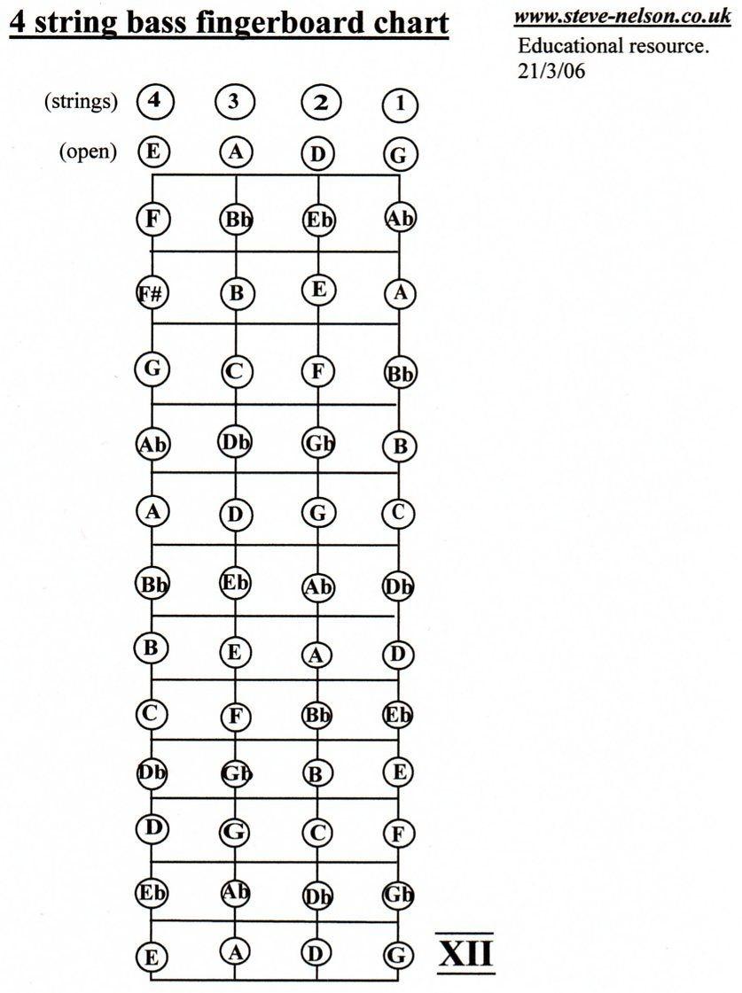 Bass Chord Chart Charts Diagrams Graphs - 8.10.nuerasolar.co • - Free Printable Bass Guitar Chord Chart
