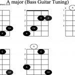 Bass Guitar Chord Diagrams For: A   Free Printable Bass Guitar Chord Chart