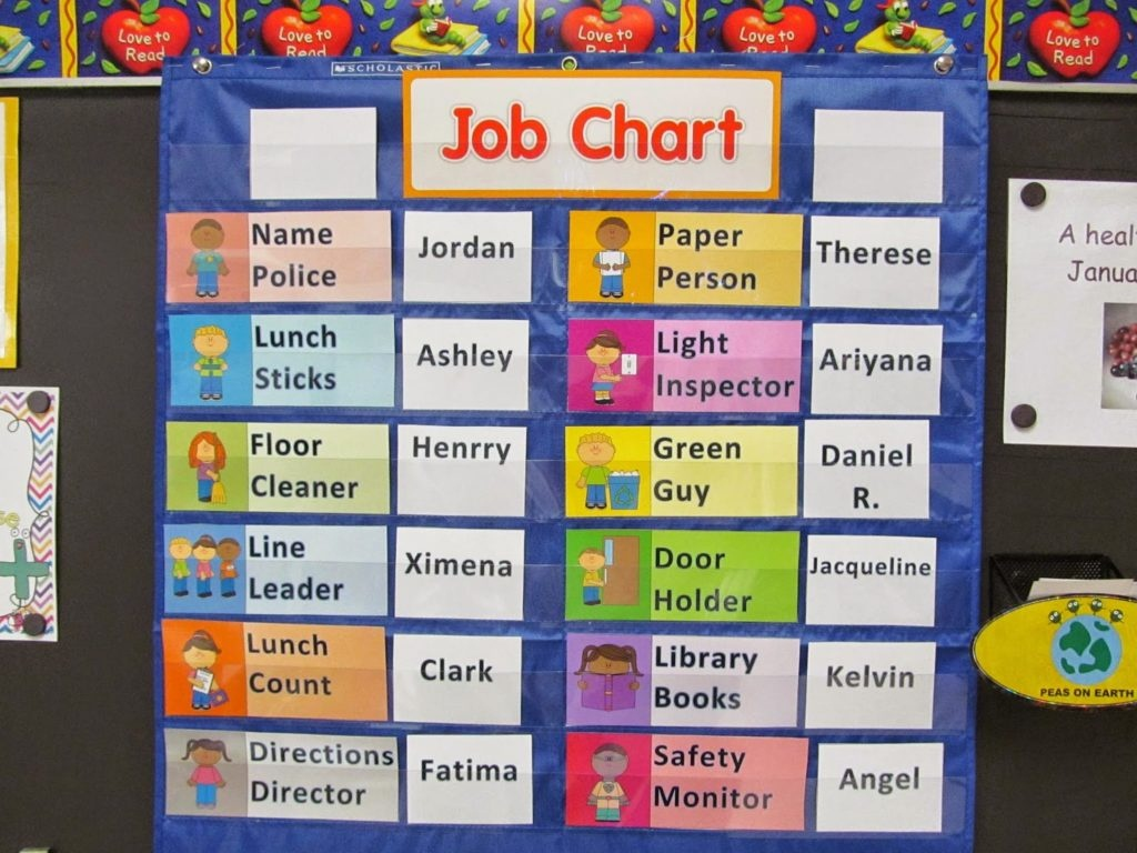 Classroom Job Charts - 38 Creative Ideas For Assigning Classroom Jobs - Classroom Helper Chart Free Printables