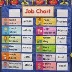 Classroom Job Charts   38 Creative Ideas For Assigning Classroom Jobs   Free Printable Preschool Job Chart Pictures