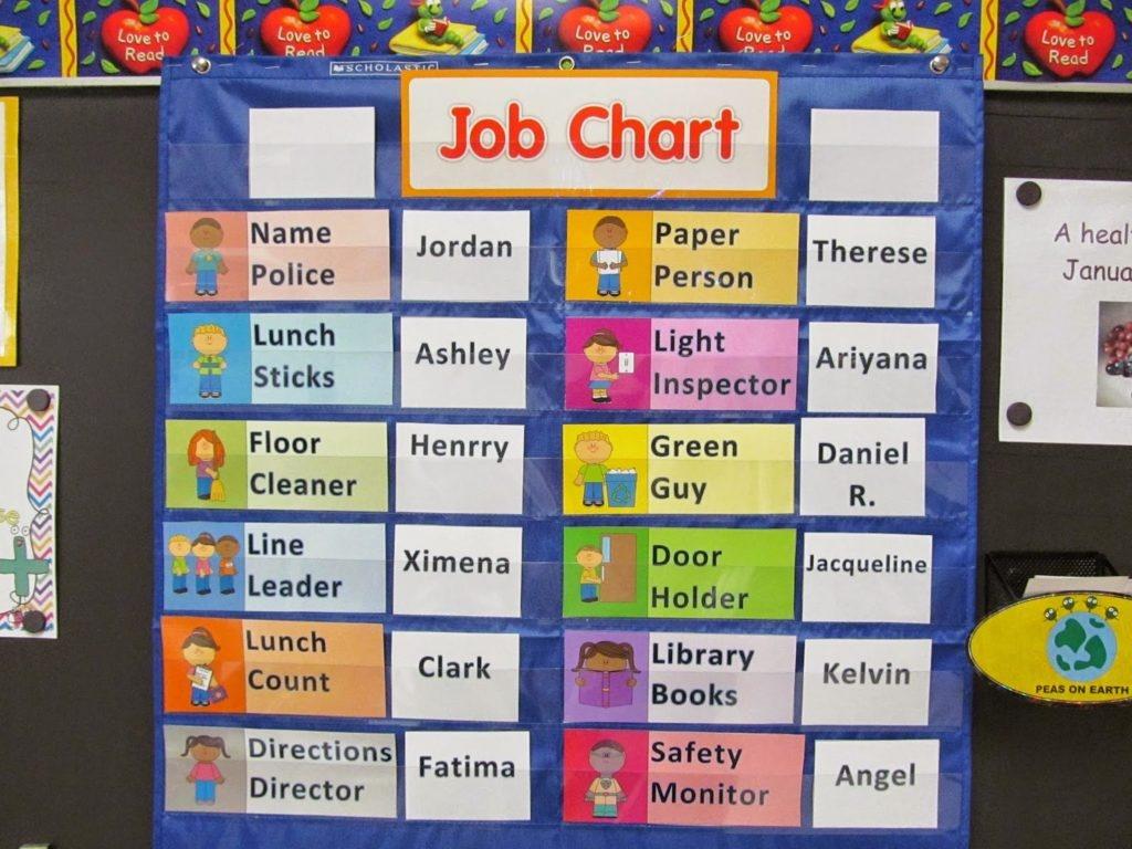 Classroom Job Charts - 38 Creative Ideas For Assigning Classroom Jobs - Free Printable Preschool Job Chart Pictures