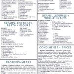 Clean Eating Grocery List • Healthy Food List • Healthy.happy.smart.   Free Printable Clean Eating Grocery List