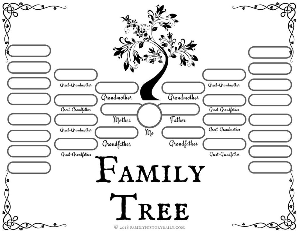 Coloring ~ Bw Family Tree Printable History Daily Template With - Free Printable Family Tree