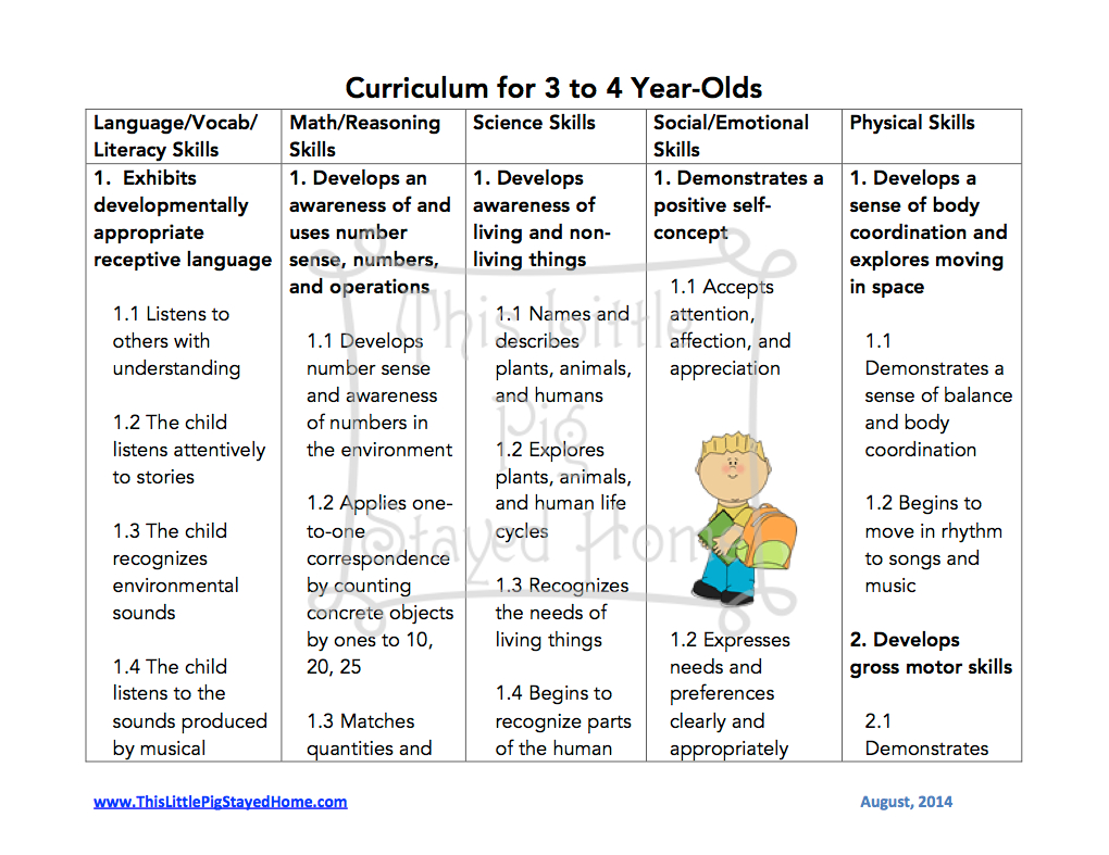 Curriculum Standards For Homeschool 3-4 Year Olds. Free Printables - Free Printable Pre K Curriculum