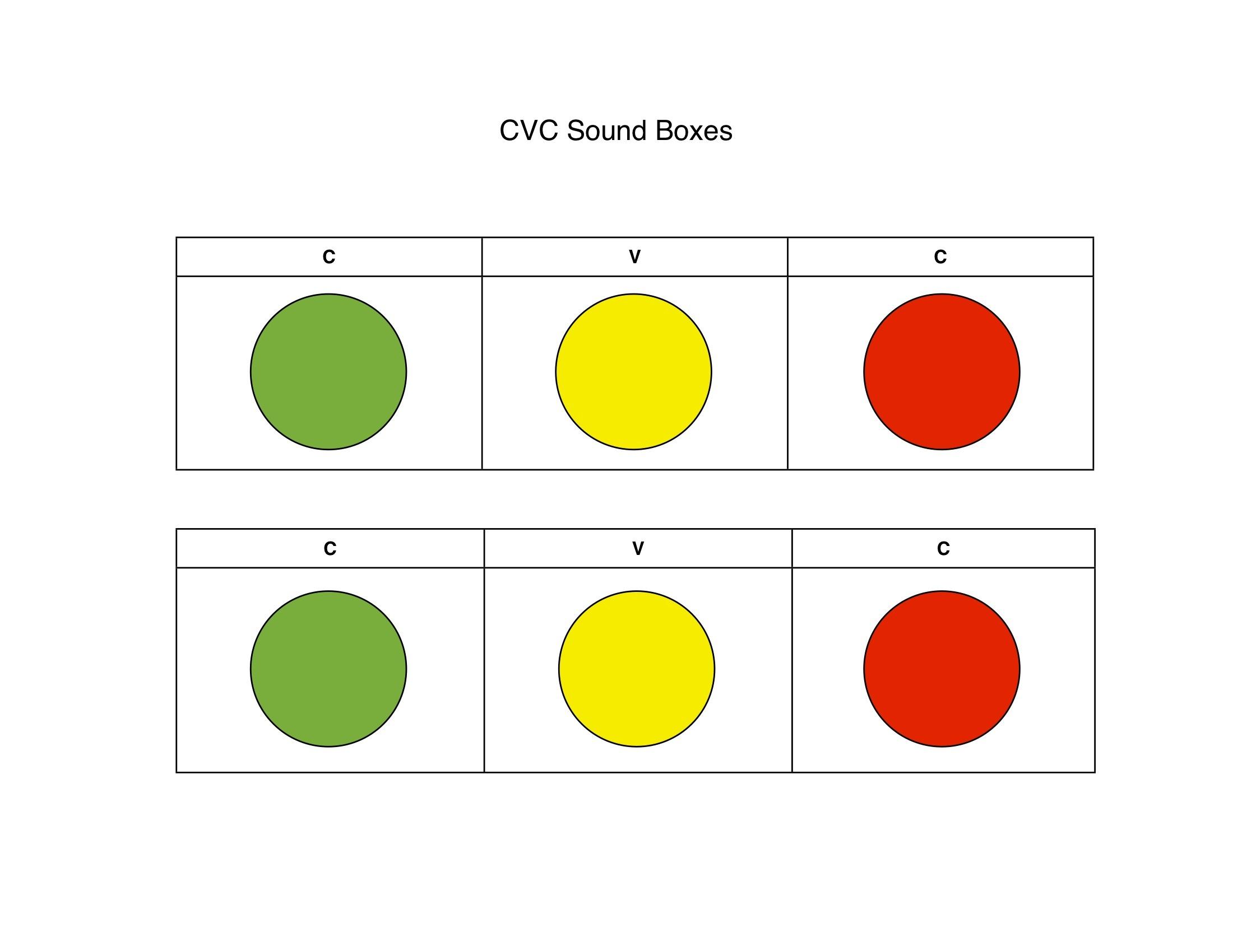 Cvc Sound Boxes - Fairy Dust Teaching - Free Printable Elkonin Boxes