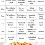 Easy Meal Plan For Weightloss (Extra Free Printable) | F O O D   Free Printable Meal Plans For Weight Loss
