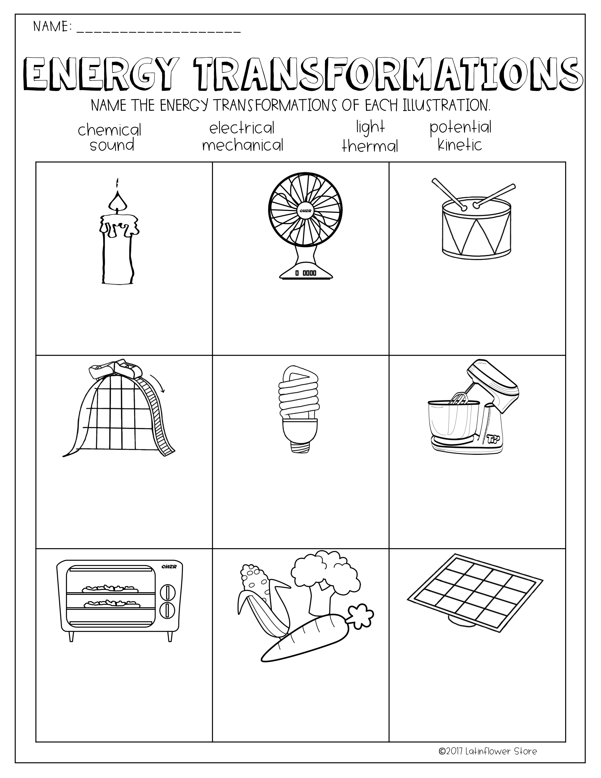 Energy Transformations Worksheet | Subject Teaching | Energy - Free Printable Worksheets On Potential And Kinetic Energy