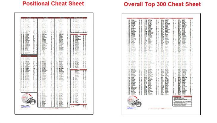 Free Fantasy Football Cheat Sheets Printable