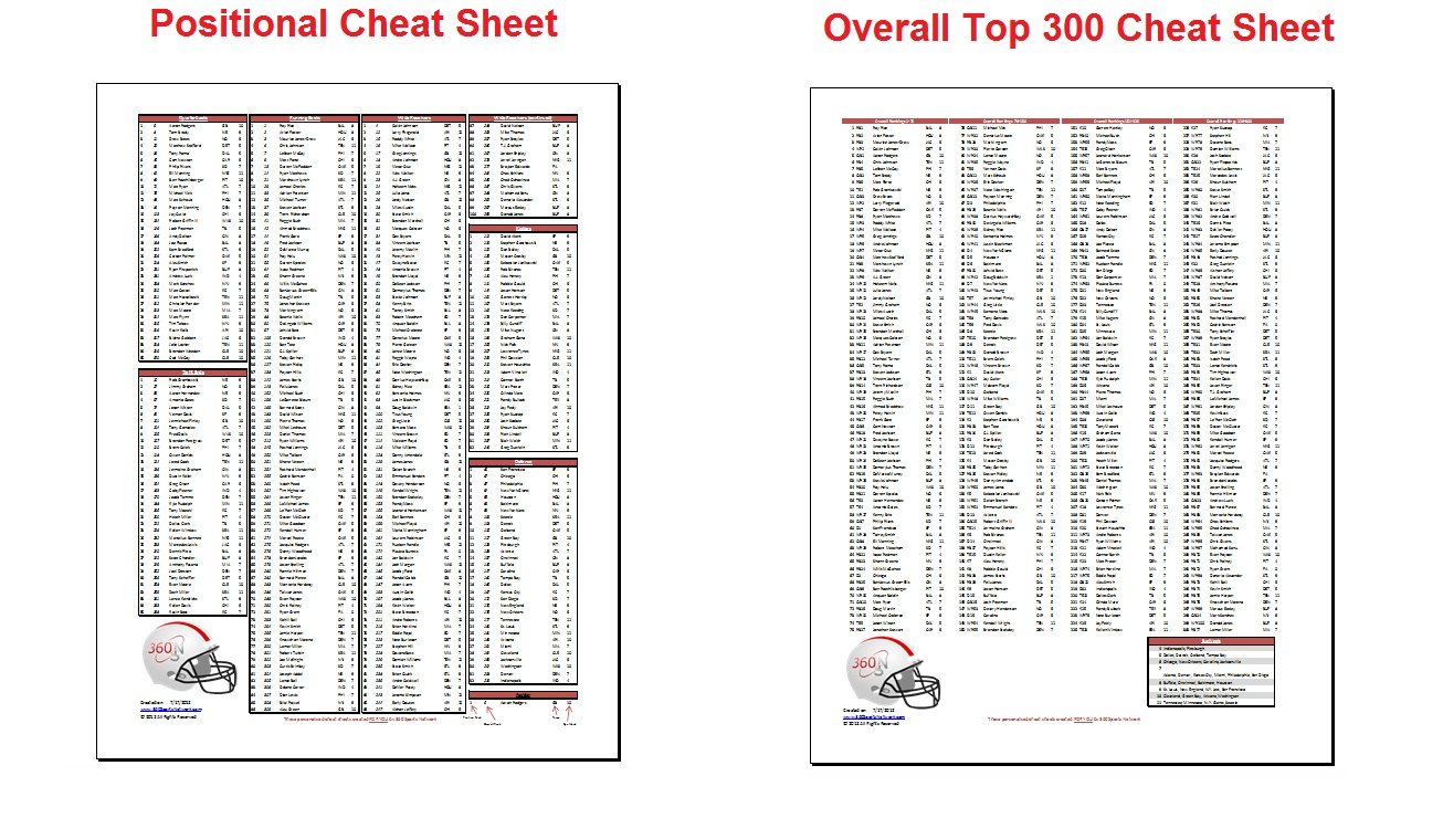 Fantasy Football Draft Sheets Printable Free – Orek - Free Fantasy Football Cheat Sheets Printable