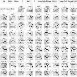 Free Guitar Chord Chart For Any Aspiring Guitarist   Free Printable Bass Guitar Chord Chart
