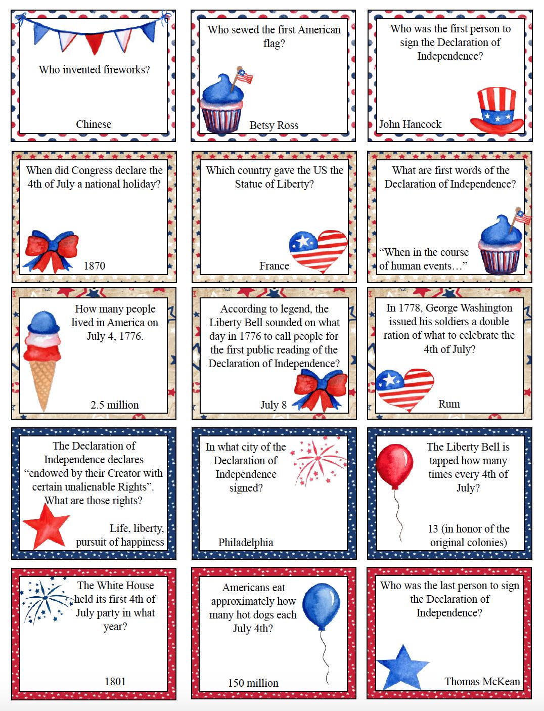 Free Printable 4Th Of July Trivia - Free Printable 4Th Of July Trivia Questions And Answers