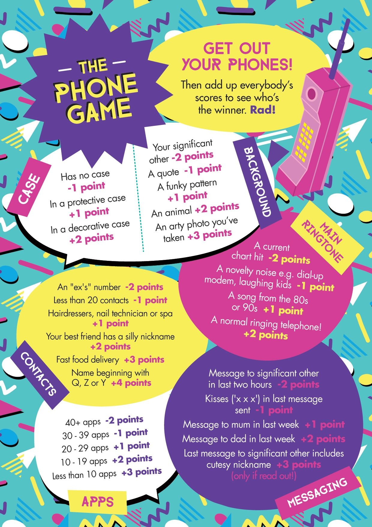 "Free Printable: Easy, Simple ""the Phone Game""! Hen Party Game Idea - Free Printable Women's Party Games"