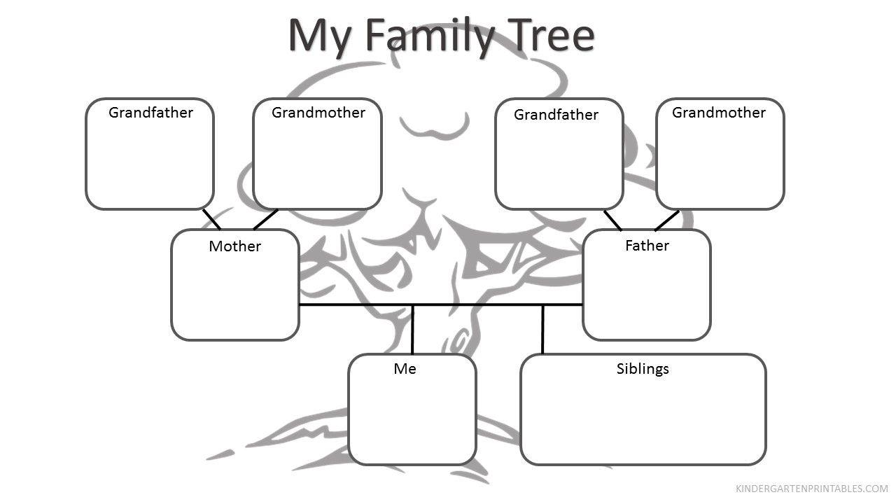 Free Printable Family Tree Worksheet Free Family Tree Worksheet - Free Printable Family Tree