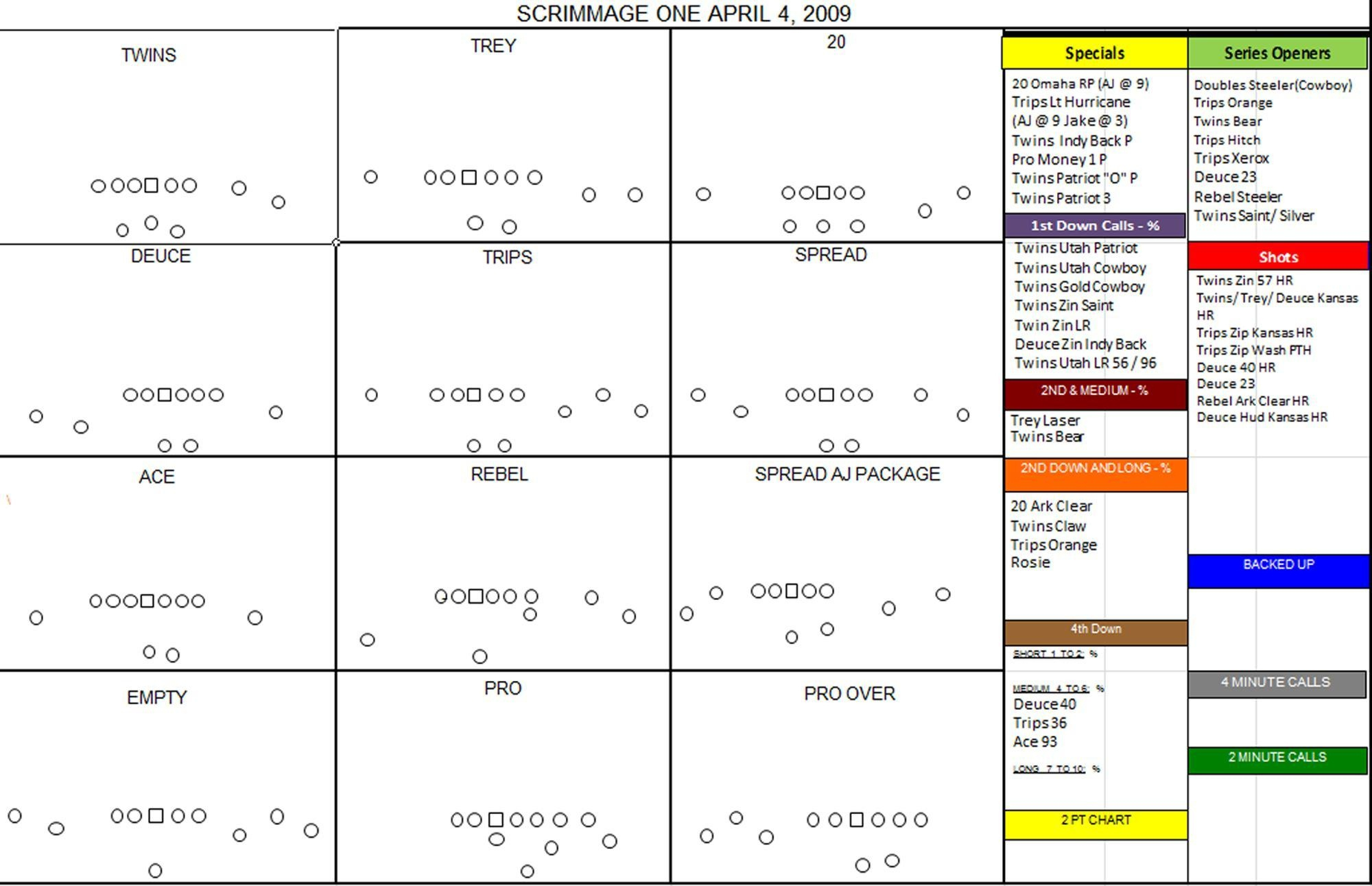 Free Printable Football Play Sheets – Jowo - Free Printable Football - Free Printable Football Play Sheets
