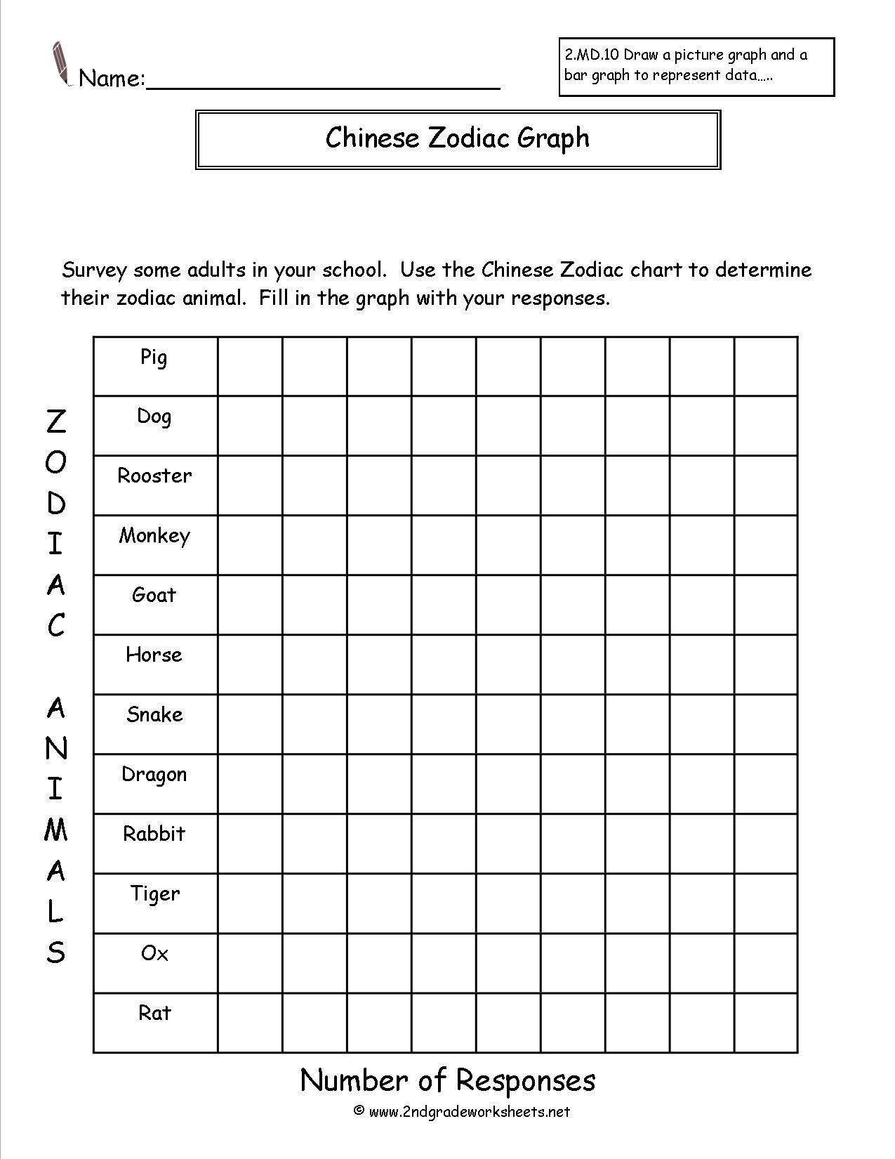 Free Reading And Creating Bar Graph Worksheets - Free Printable Bar Graph Worksheets For 2Nd Grade