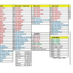 Game Day Play Sheet Organization – The Front Side | Welcome To   Free Printable Football Play Sheets