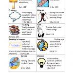 Gifts Of The Spirit Sheet.pdf | Church | Spiritual Gifts, Holy   Free Printable Spiritual Gifts Inventory