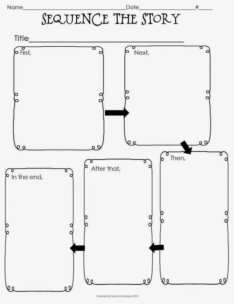 Graphic Organizer Freebie | Secondgradesquad | Classroom ...