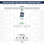 How To Play The Official March Madness Bracket Challenge Game | Ncaa   Free Printable March Madness Bracket