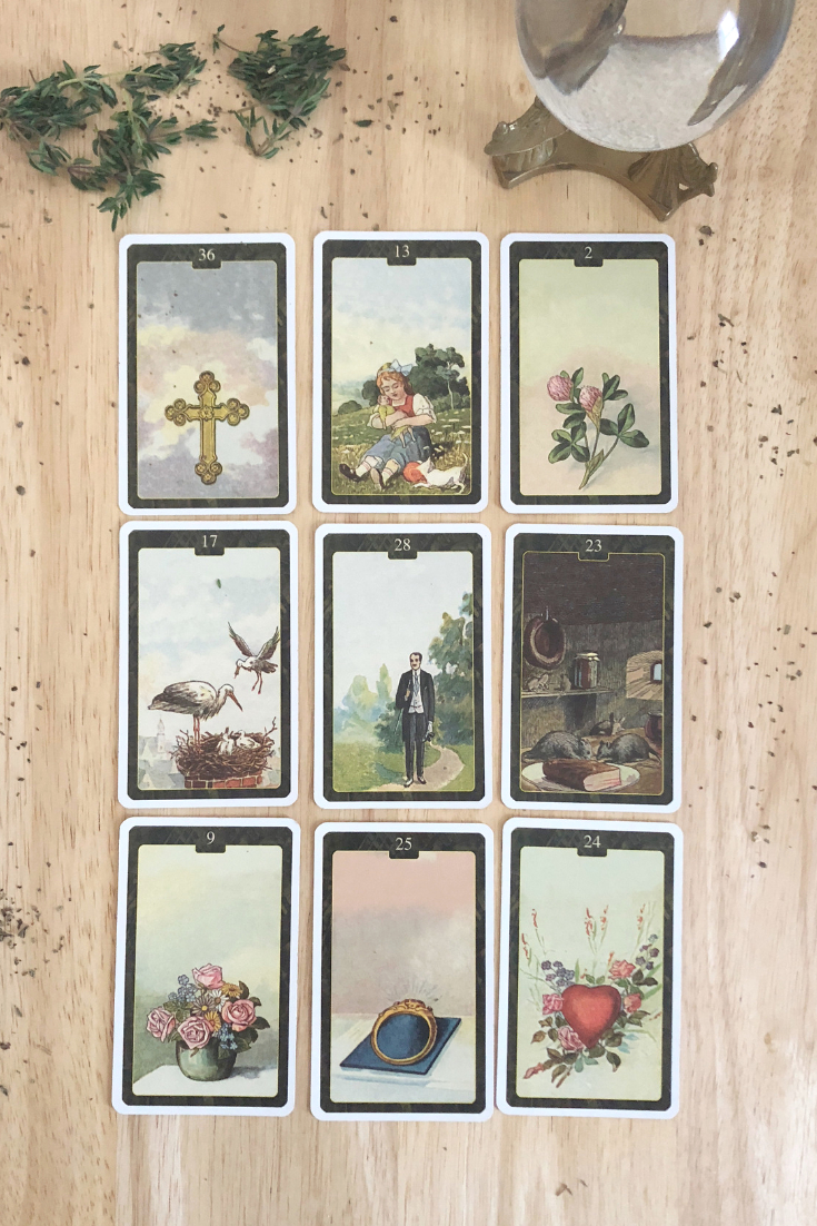 How To Read Lenormand 9 Card Spreads — Read Lenormand - Free Printable Lenormand Cards