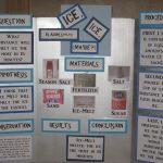 Ice Science Fair Project | Science Project | Science Fair Projects   Free Printable Science Fair Project Board Labels