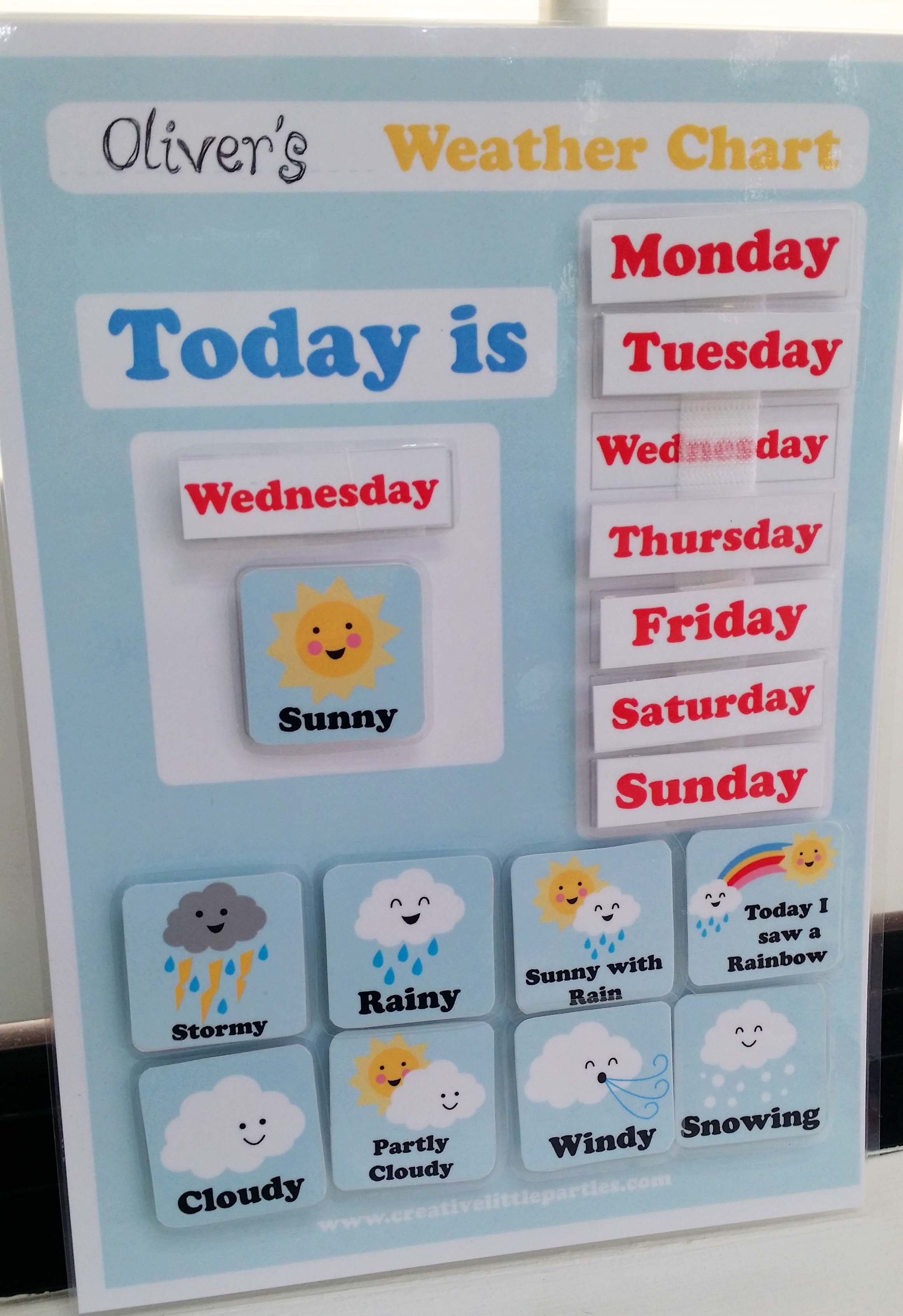 Kids Weather Chart - Free Printable - Creative Little Parties - Free Printable Days Of The Week Cards