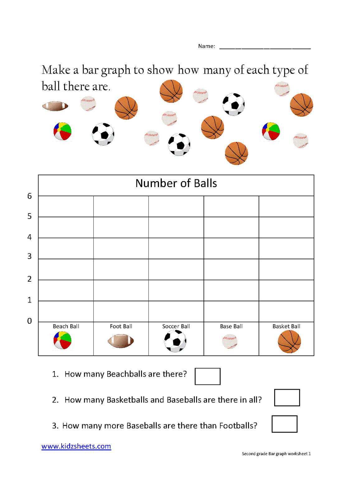 Kidz Worksheets: Second Grade Bar Graph Worksheet1 | School | 2Nd - Free Printable Bar Graph Worksheets For 2Nd Grade