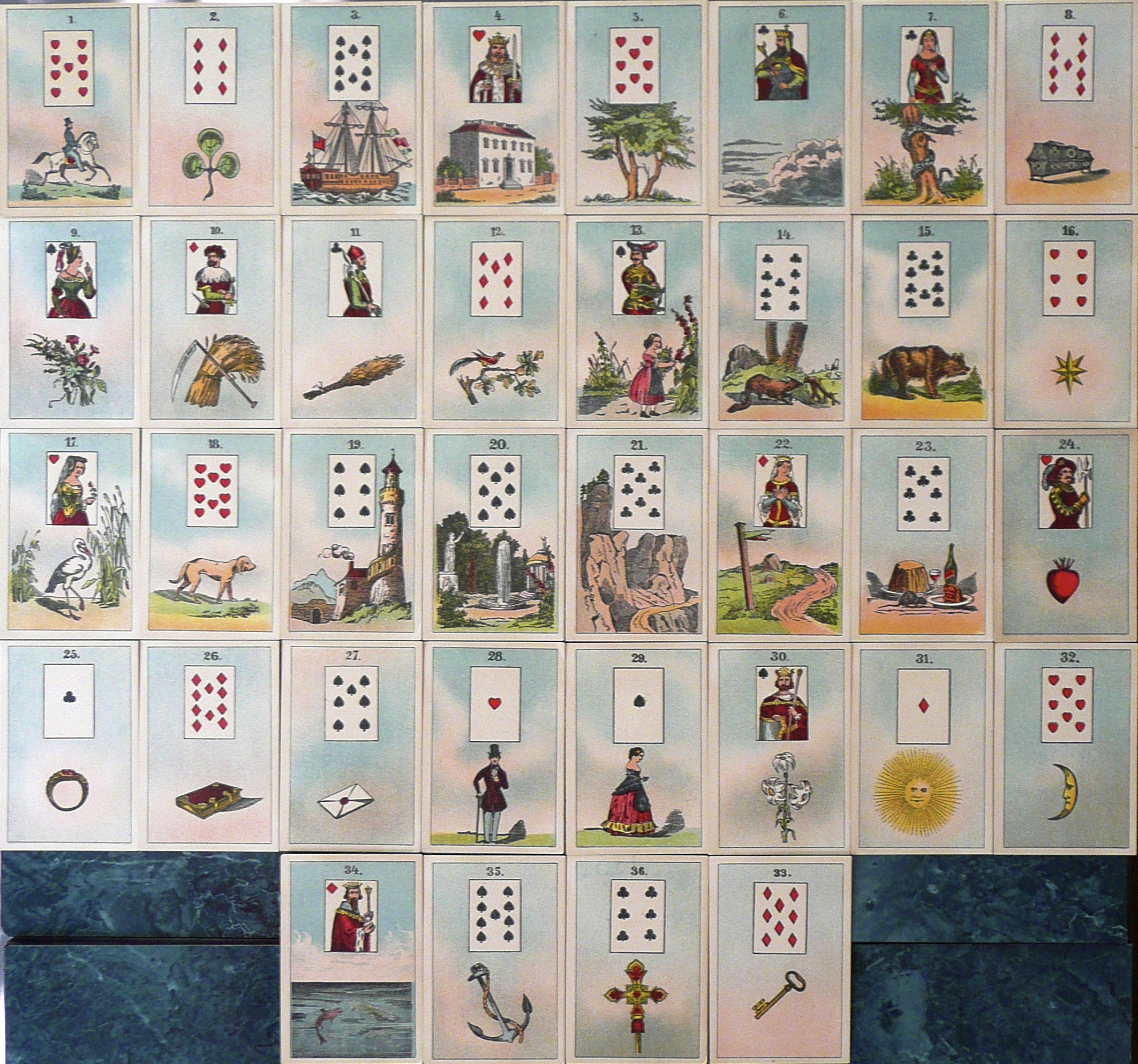 Lenormand | Mary K. Greer's Tarot Blog - Free Printable Lenormand Cards