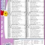 Low Carb Diet Menu Plan   Free Printable 7 Day 1200 Calories A Day   Free Printable 1200 Calorie Diet Menu