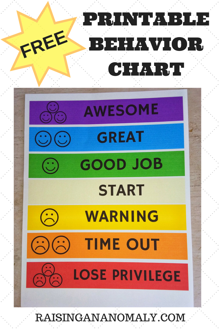 Making Choices Easy With A Free Printable Behavior Chart | Raising - Free Printable Behavior Charts