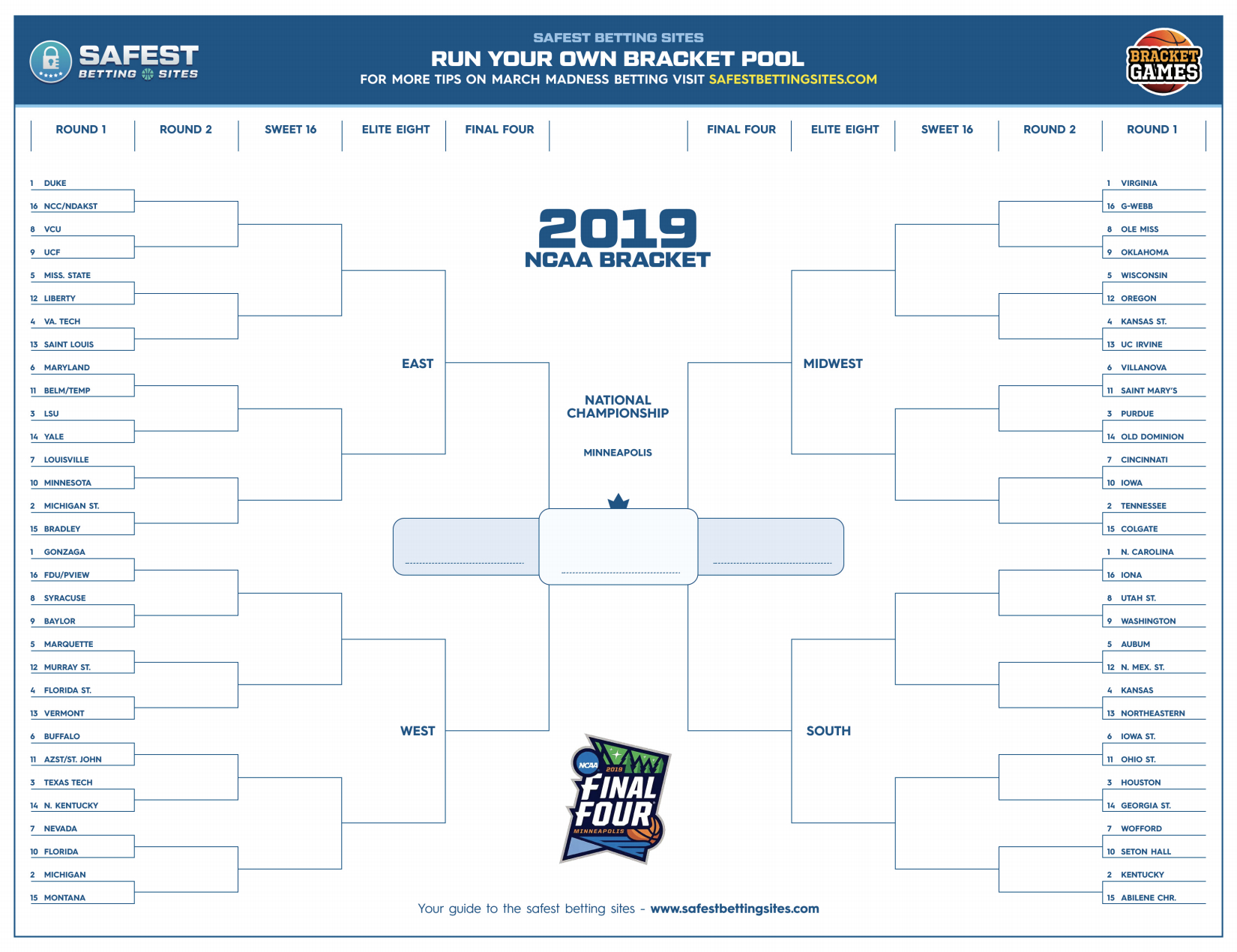 March Madness 2019 Bracket Template (Free Printable Pdf) - Free Printable March Madness Bracket