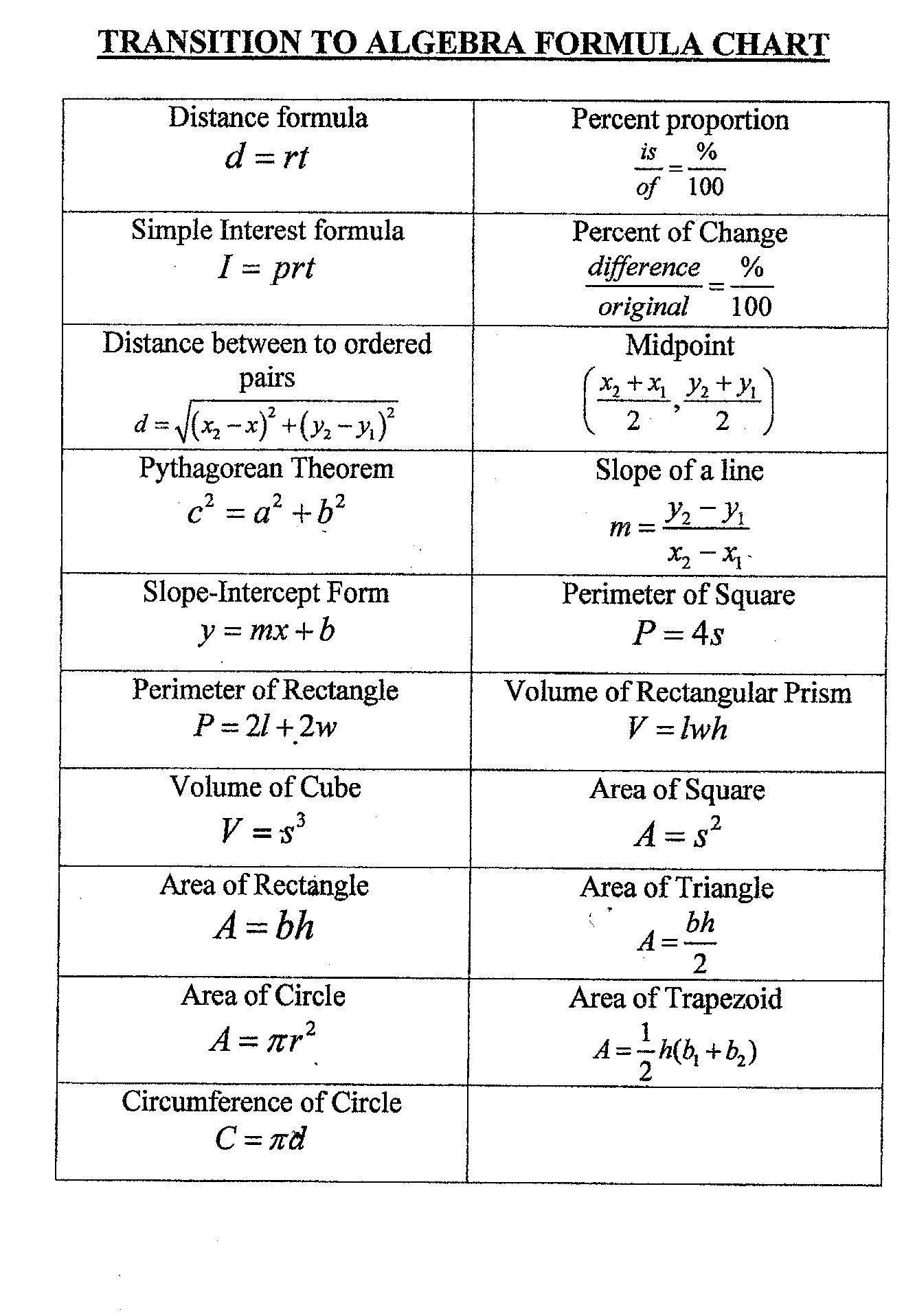 Math Worksheet : Free Printable Cheat Sheets Algebra Math Reference - Free Printable Physics Worksheets