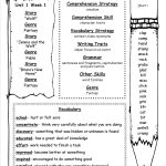 Mcgraw Hill Wonders Third Grade Resources And Printouts   Free Teacher Resources Printables