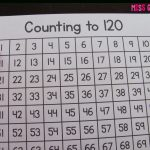 Miss Giraffe's Class: Building Number Sense In First Grade   Free Printable Blank 1 120 Chart