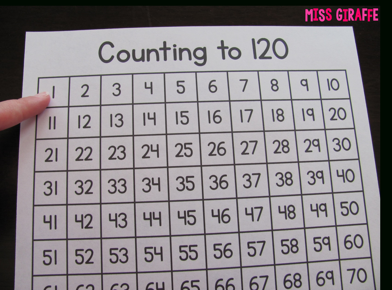 Miss Giraffe's Class: Building Number Sense In First Grade - Free Printable Blank 1 120 Chart