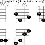Music Bass Guitar Diagrams | Wiring Diagram   Free Printable Bass Guitar Chord Chart