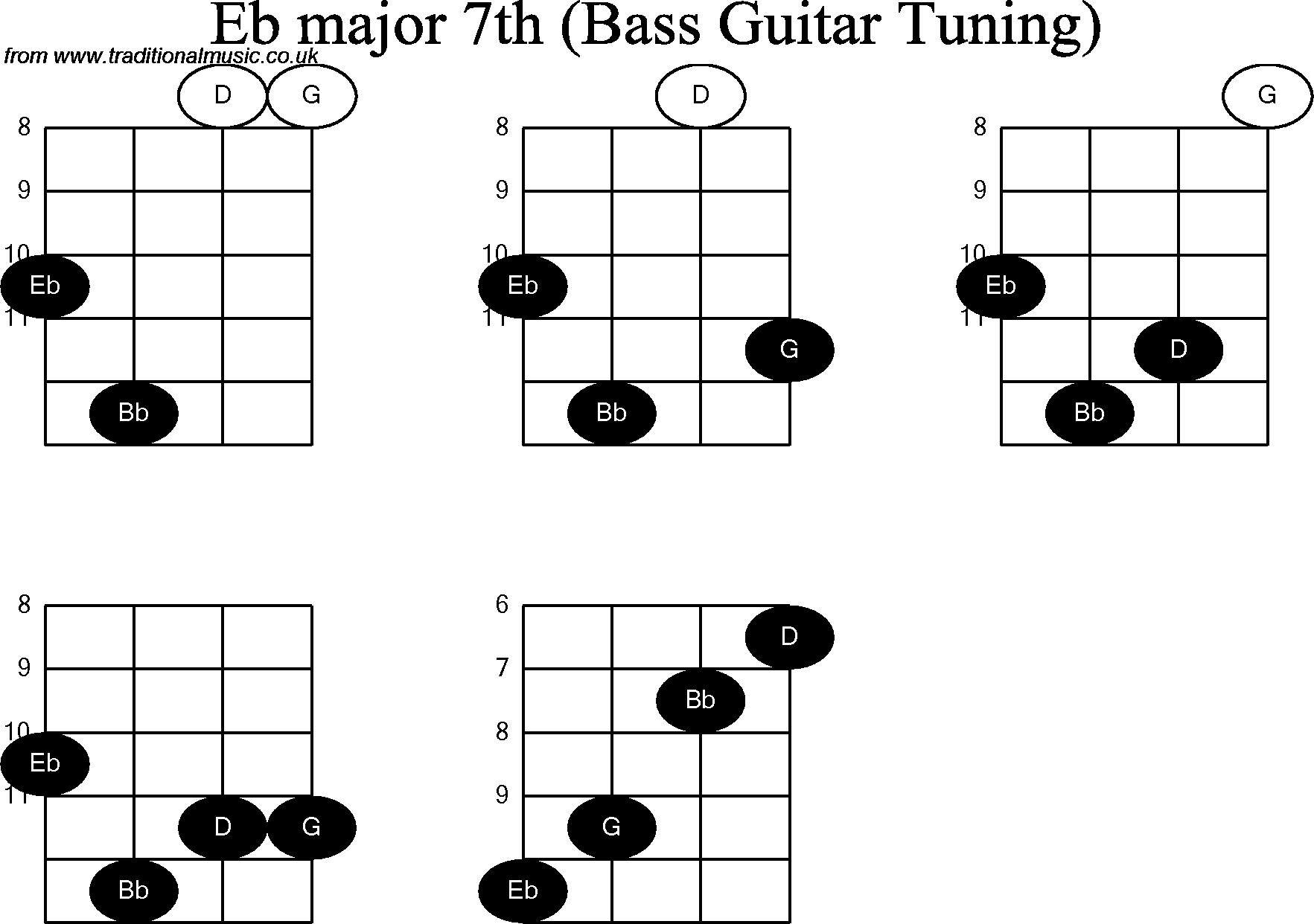 Music Bass Guitar Diagrams | Wiring Diagram - Free Printable Bass Guitar Chord Chart
