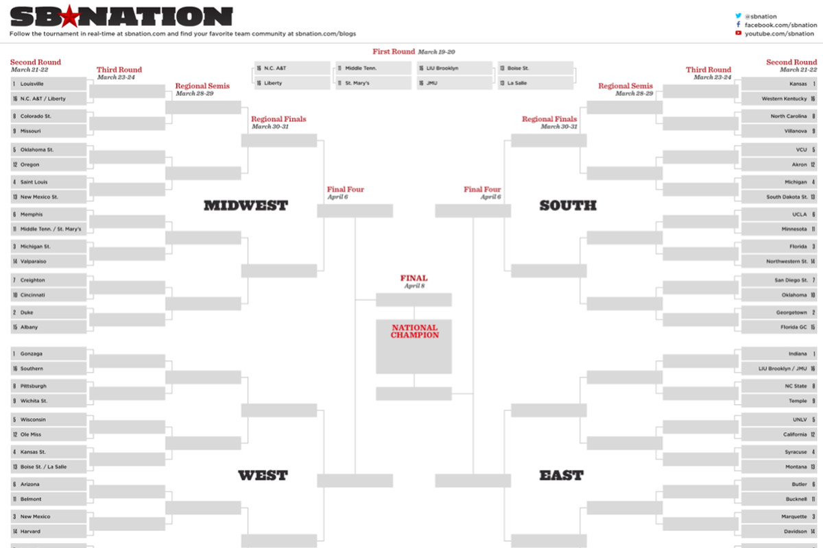 Ncaa Bracket 2013: Full Printable March Madness Bracket - Sbnation - Free Printable March Madness Bracket
