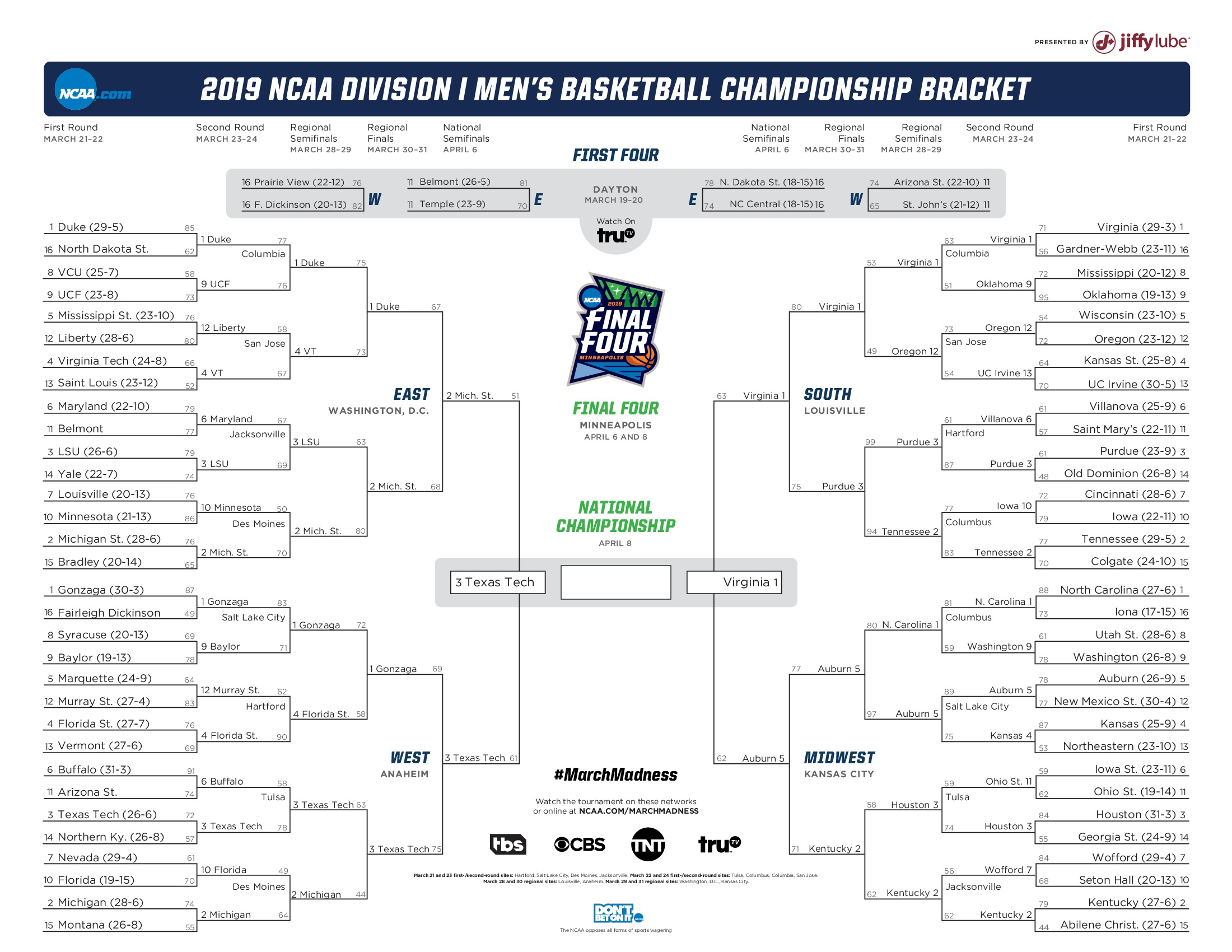 Ncaa Bracket 2019: Printable March Madness Bracket .pdf | Ncaa - Free Printable March Madness Bracket