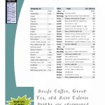 Paleo Diet Menu Plan 7 Days   1200 Calories With Shopping List   Free Printable 1200 Calorie Diet Menu