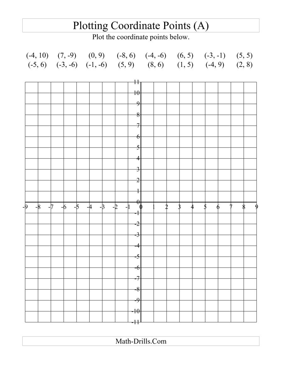 Plotting Coordinate Points (A) - Free Printable Coordinate Graphing Worksheets