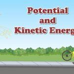 Potential And Kinetic Energy For Kids | #aumsum   Youtube   Free Printable Worksheets On Potential And Kinetic Energy