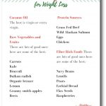 Printable Clean Eating Grocery List For Weight Loss   Healthy And   Free Printable Clean Eating Grocery List